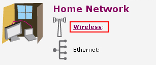 Once you've logged into your router, scroll down to Home Network and click Wireless